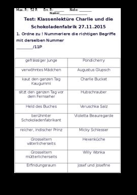 www.unterrichtsmaterial.ch - Deutsch - Leseförderung / Literatur ...