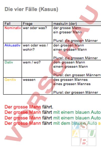 Wwwunterrichtsmaterialch Deutsch Grammatik Zusammenfassung