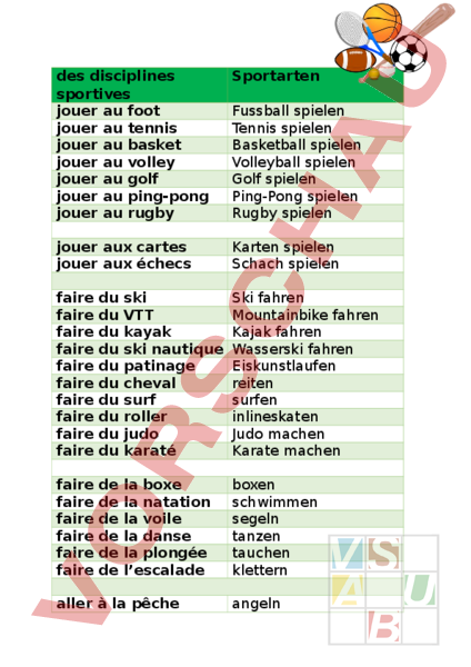 Sportarten Liste