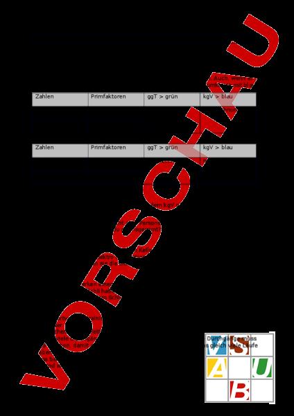 www.unterrichtsmaterial.ch - Mathematik - Satzaufgaben - ggT / kgV ...