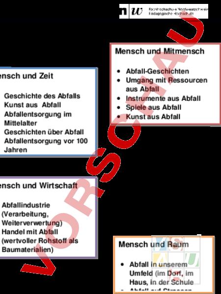 Arbeitsblatt Mindmap : Unterrichtsmaterial diverses fächerübergreifend