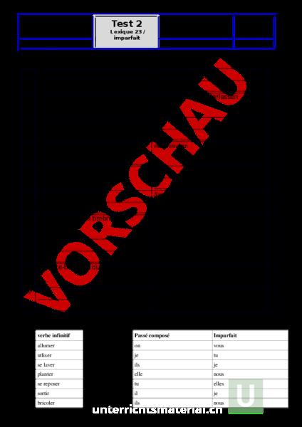 Arbeitsblatt: Imparfait - Französisch - Grammatik