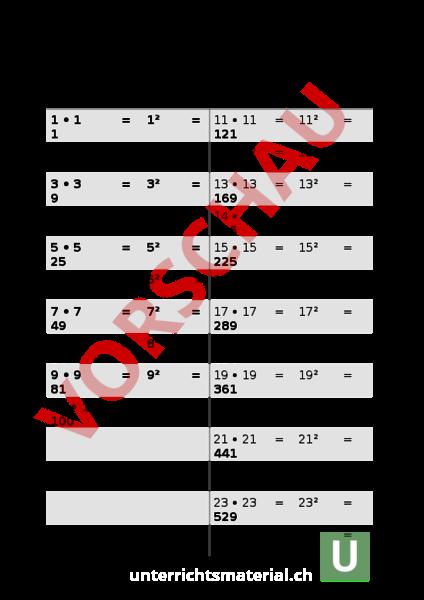Quadratzahlen 1 25 Liste