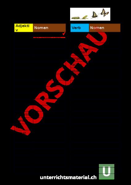 Arbeitsblatt Nomen Geschlecht : Unterrichtsmaterial deutsch grammatik nomen