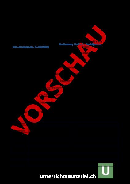 Arbeitsblatt: Deutsch/Grammatik - Deutsch - Grammatik