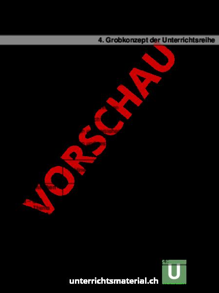 Arbeitsblatt Frühlingsgedichte Deutsch Leseförderung