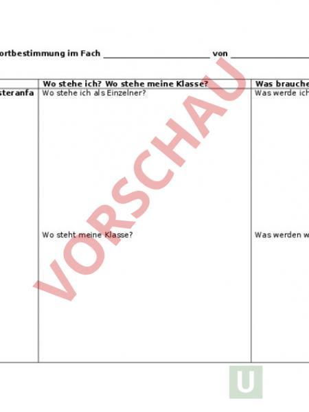Arbeitsblatt: Standortbestimmung Lehrplan - Administration ...